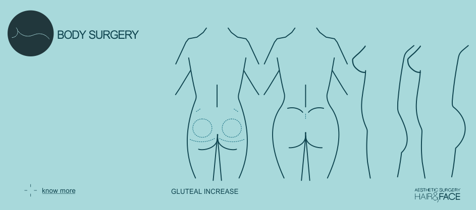 Know more about gluteal increase