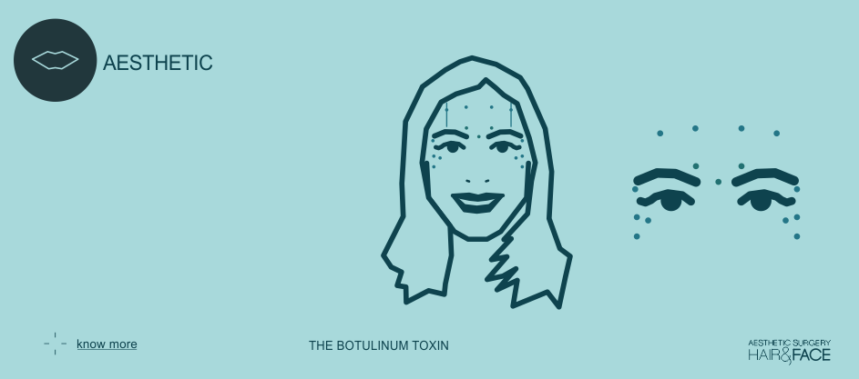 Know more about the botulinum toxin